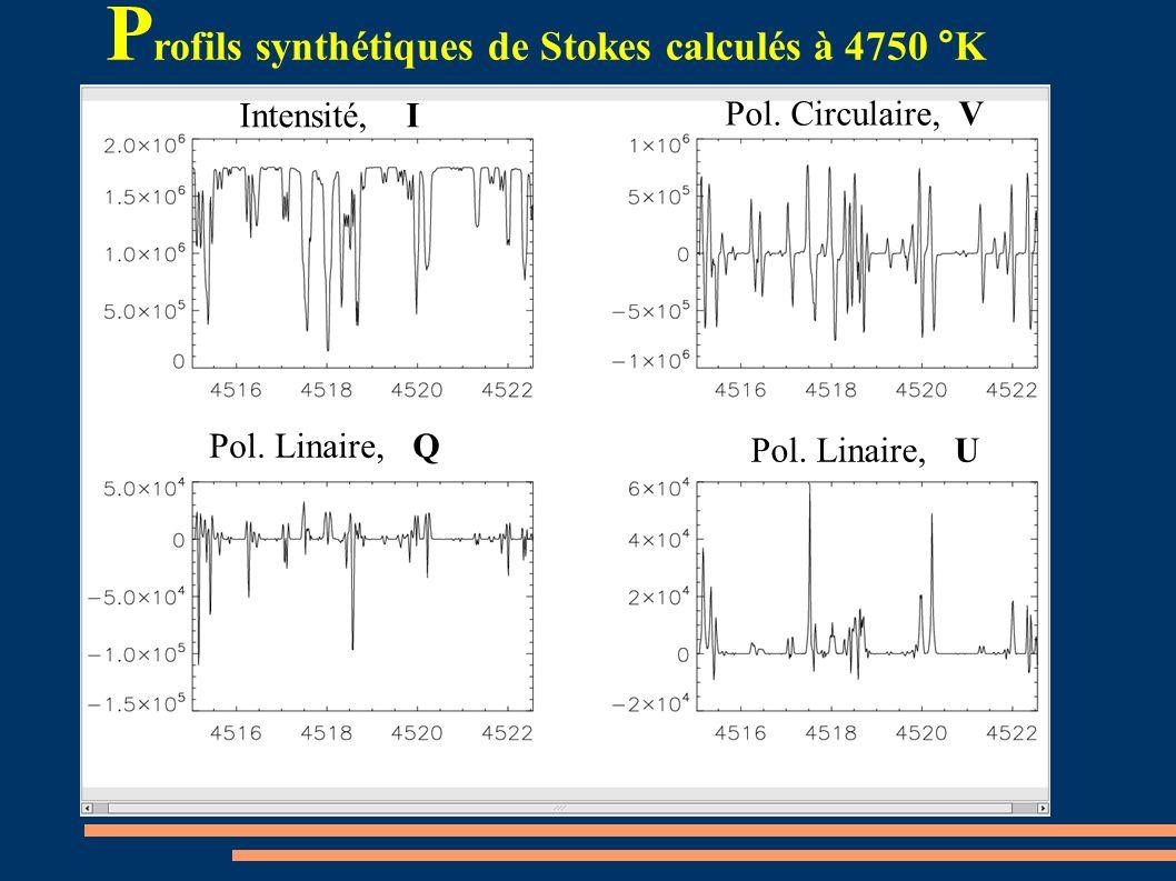 P rofils synthétiques de Stokes calculés à 4750 °K Intensité, I Pol. Circulaire, V Pol. Linaire, Q Pol. Linaire, U