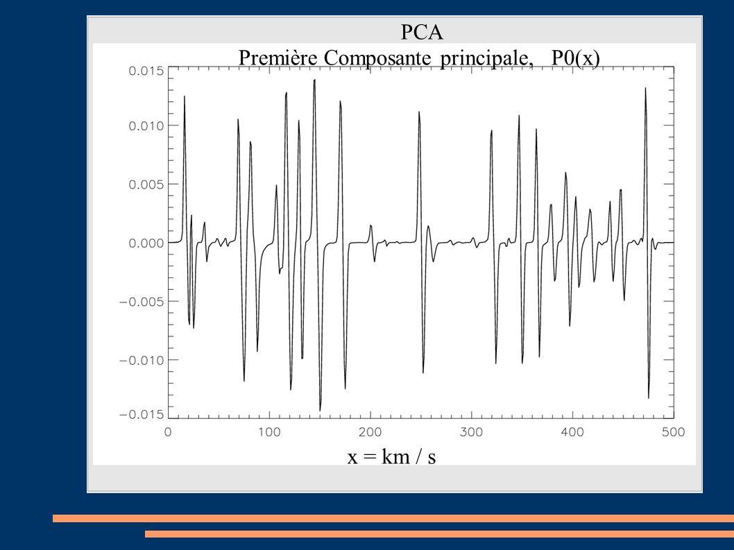 PCA Première Composante principale, P0(x) x = km / s