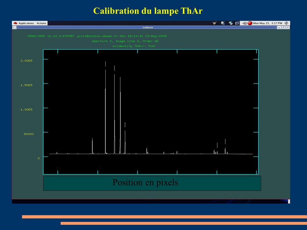Calibration du lampe ThAr Position en pixels