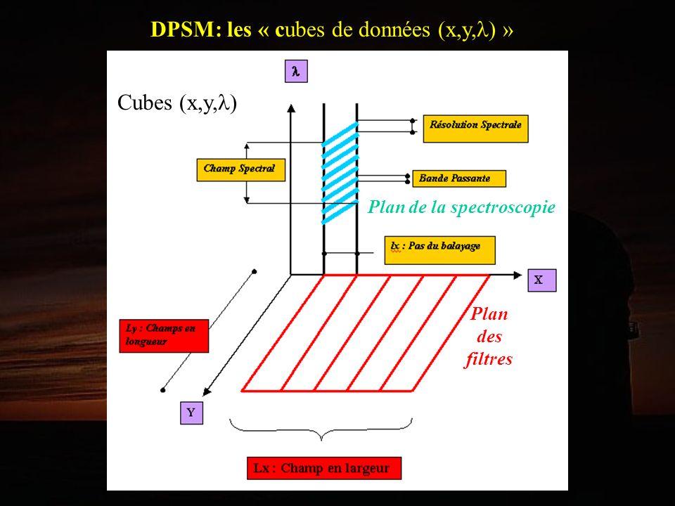 DPSM: les « cubes de données (x,y, ) » Plan des filtres Plan de la spectroscopie Cubes (x,y, )