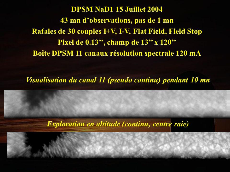 DPSM NaD1 15 Juillet 2004 43 mn dobservations, pas de 1 mn Rafales de 30 couples I+V, I-V, Flat Field, Field Stop Pixel de 0.13, champ de 13 x 120 Boîte DPSM 11 canaux résolution spectrale 120 mA Visualisation du canal 11 (pseudo continu) pendant 10 mn Exploration en altitude (continu, centre raie)