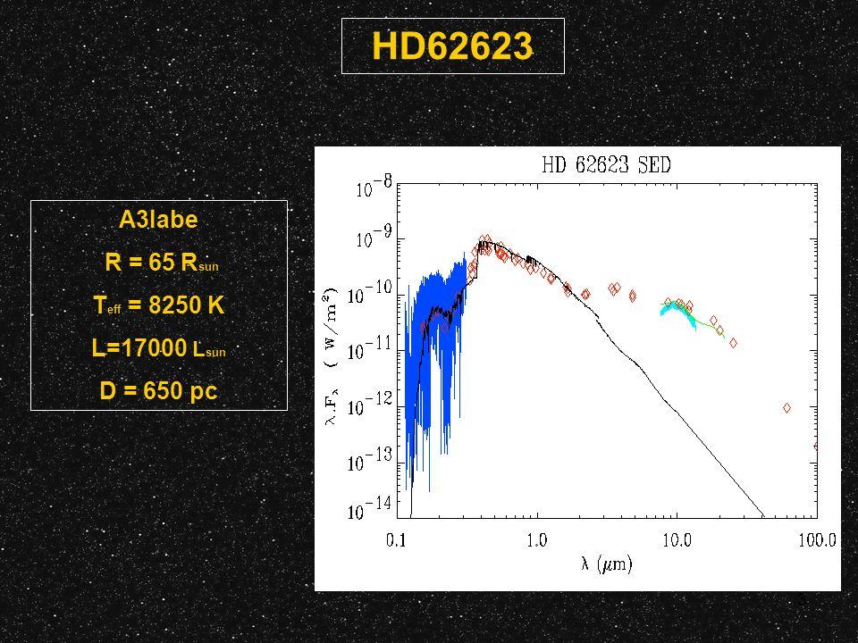 3 HD62623 A3Iabe R = 65 R sun T eff = 8250 K L=17000 L sun D = 650 pc