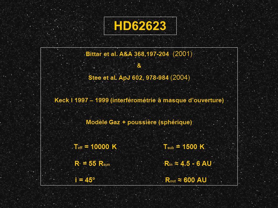 4 HD62623 Bittar et al. A&A 368,197-204 (2001) & Stee et al.