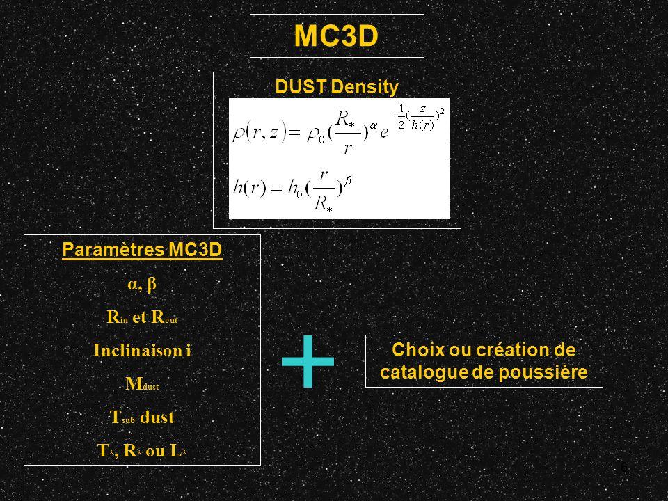 6 MC3D DUST Density Paramètres MC3D α, β R in et R out Inclinaison i M dust T sub dust T *, R * ou L * Choix ou création de catalogue de poussière