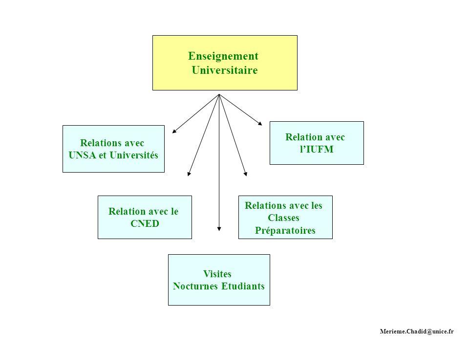 Enseignement Universitaire Relations avec UNSA et Universités Relation avec le CNED Relations avec les Classes Préparatoires Relation avec lIUFM Visit