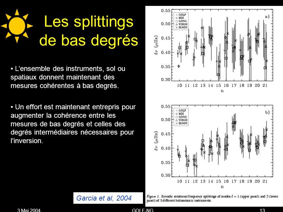 3 Mai 2004GOLF-NG13 Les splittings de bas degrés Lensemble des instruments, sol ou spatiaux donnent maintenant des mesures cohérentes à bas degrés.