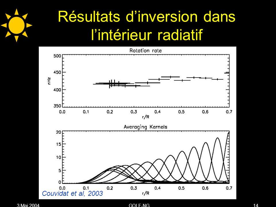 3 Mai 2004GOLF-NG14 Résultats dinversion dans lintérieur radiatif Couvidat et al, 2003