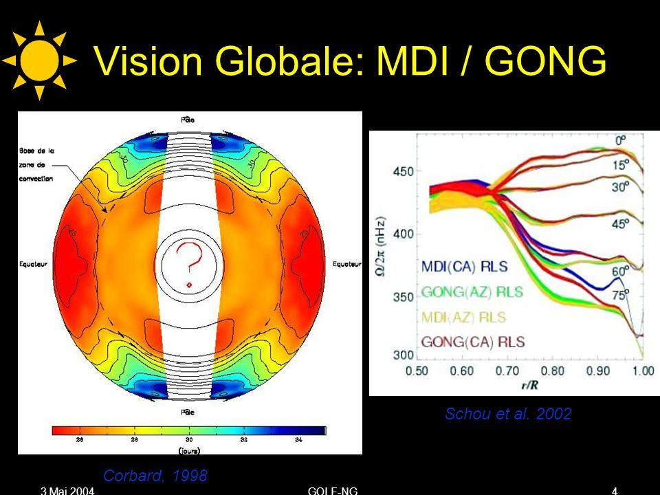 3 Mai 2004GOLF-NG4 Vision Globale: MDI / GONG Corbard, 1998 Schou et al. 2002
