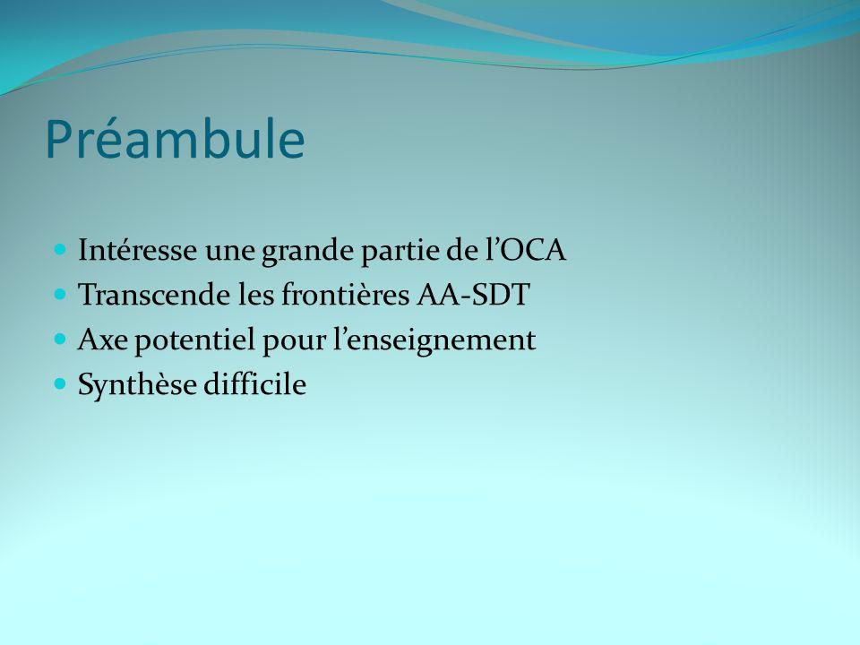 Préambule Intéresse une grande partie de lOCA Transcende les frontières AA-SDT Axe potentiel pour lenseignement Synthèse difficile