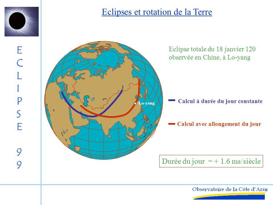 ECLIPSE99ECLIPSE99 Mais : Soleil est à l apogée : début juillet =22° V = 1.032 - 0.463*cos( ) Durée maximale pour les éclipses zénithatles : le 18 juillet = 7m 28s On peut faire mieux en se rapprochant de l équateur Le diamètre de lombre diminue avec la distance zénithale La vitesse de lombre diminue vers léquateur Maximum atteint à = 4.8 degrés le 5 juillet = 7m 45s