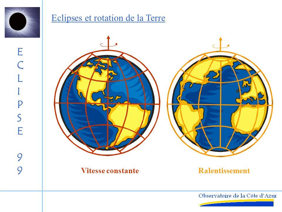 ECLIPSE99ECLIPSE99 Application à la chronologie historique Texte sur deux tablettes en cunéiforme : « Une éclipse solaire a débuté au sud- ouest 96 minutes après le lever du Soleil et est devenue totale 72 minutes plus tard.