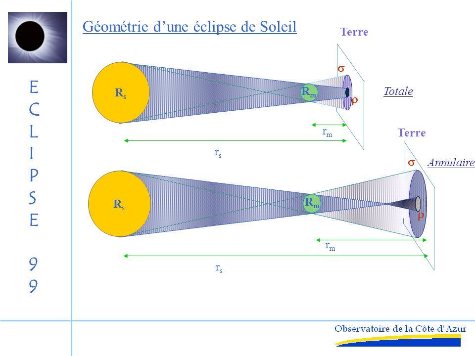 ECLIPSE99ECLIPSE99 RsRs rsrs rmrm RmRm Géométrie dune éclipse de Soleil