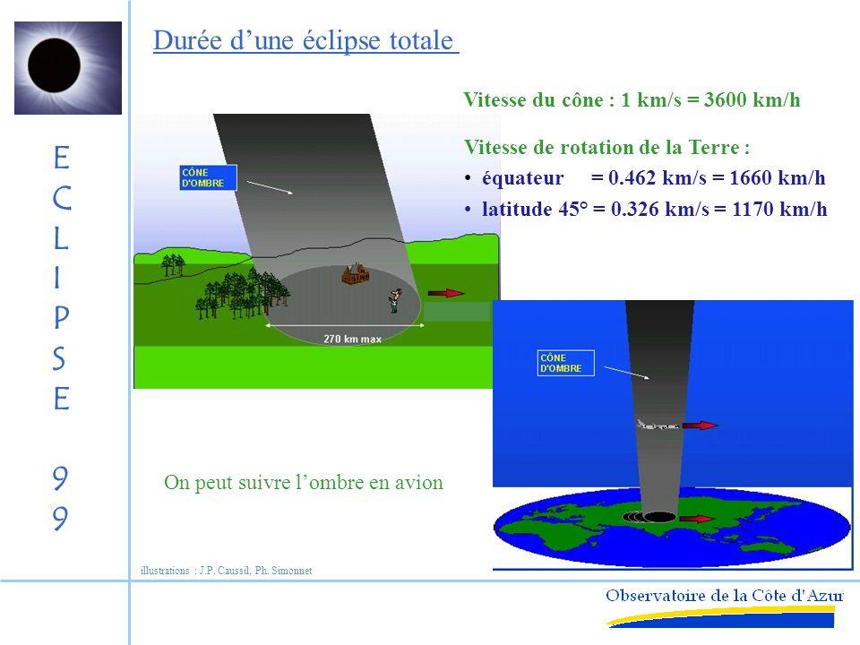 ECLIPSE99ECLIPSE99 Eclipses totales - Eclipses partielles