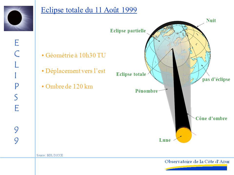 ECLIPSE99ECLIPSE99 Eclipse du 11 Août 1999 : France Source : BDL/IMCCE