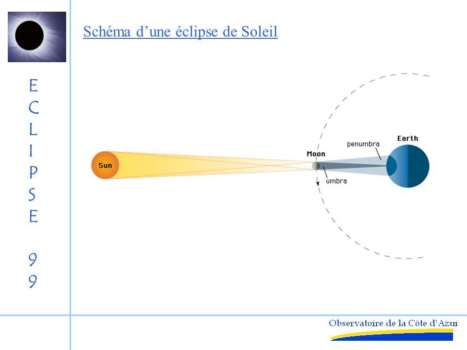ECLIPSE99ECLIPSE99 Schéma dune éclipse de Lune