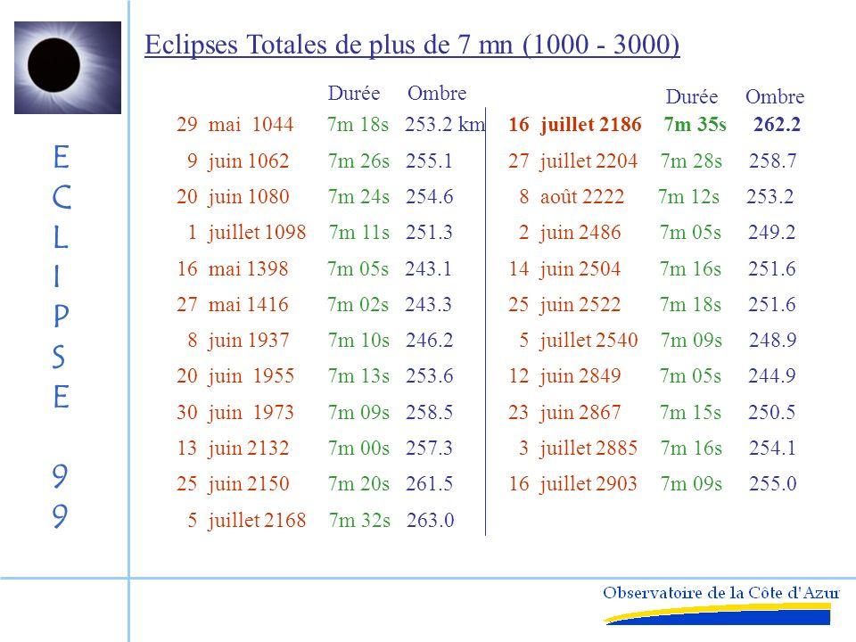 ECLIPSE99ECLIPSE99 Schéma dune éclipse de Soleil