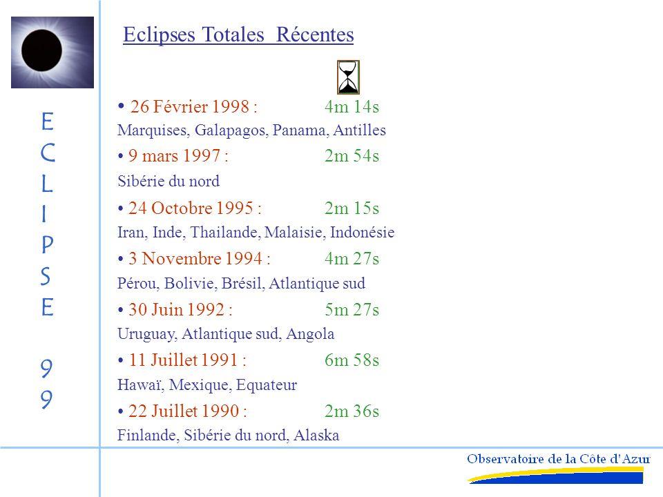 ECLIPSE99ECLIPSE99 Eclipses Totales de plus de 7 m 20s DuréeOmbre LatD_lune z kmdeg kmdeg 16 Juillet 2186 7m 35s262.2 735735015 15 Juin -743 7m 32s 257.9-235753025 5 Juillet 2168 7m 32s 263.01335741010 5 Juin -761 7m 29s 259.4-835742030 27 Juin 363 7m 29s 262.11335738011 27 Juillet 2204 7m 27s 258.7135735018 8 Juillet 381 7m 27s 257.3835732015 9 Juin 1062 7m 26s 255.1-535774028 20 Juin 1080 7m 24s 254.6035800024 26 Juin -725 7m 24s 253.7335770021 3 Juin 699 7m 22s 258.8-235756025 16 Juin 345 7m 22s 264.2173575007 13 Juin 717 7m 21s 255.0-635776030 1 Juin 132 7m 20s 253.21035873012 25 Juin 2150 7m 20s261.5183575205