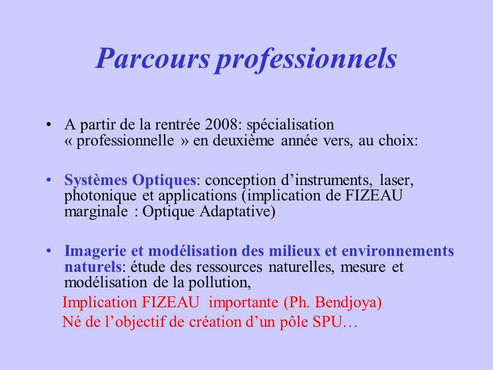 Parcours professionnels A partir de la rentrée 2008: spécialisation « professionnelle » en deuxième année vers, au choix: Systèmes Optiques: conceptio
