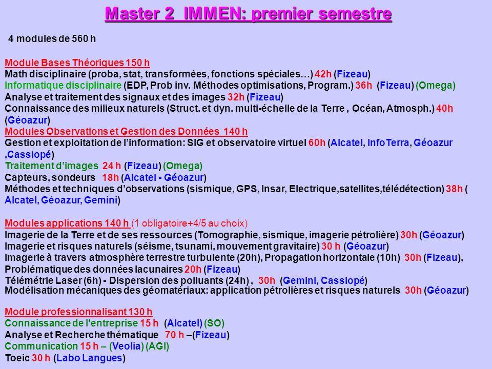 Master 2 IMMEN: premier semestre 4 modules de 560 h Module Bases Théoriques 150 h Math disciplinaire (proba, stat, transformées, fonctions spéciales…)