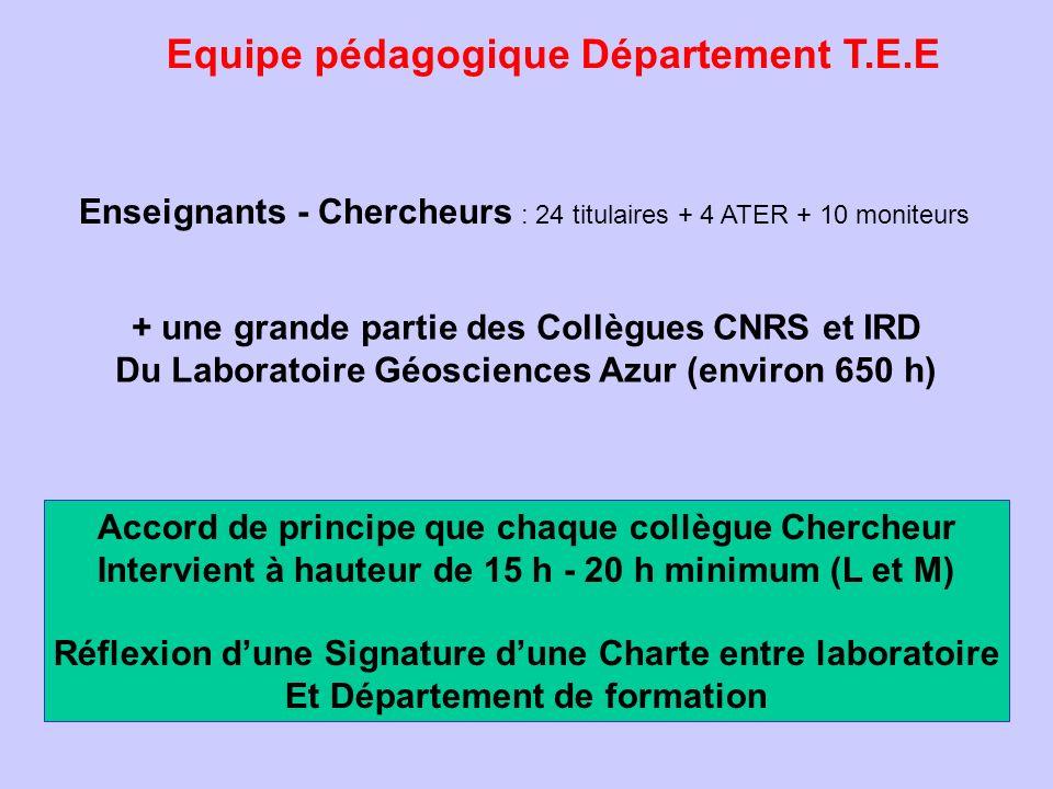 Equipe pédagogique Département T.E.E Enseignants - Chercheurs : 24 titulaires + 4 ATER + 10 moniteurs + une grande partie des Collègues CNRS et IRD Du