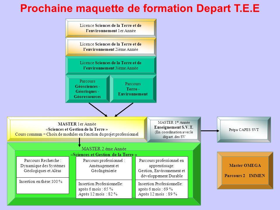 Prochaine maquette de formation Depart T.E.E Licence Sciences de la Terre et de lenvironnement 1er Année Licence Sciences de la Terre et de lenvironne