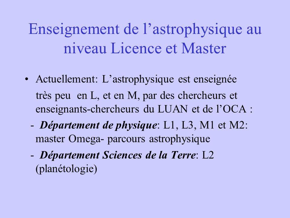 Enseignement de lastrophysique au niveau Licence et Master Actuellement: Lastrophysique est enseignée très peu en L, et en M, par des chercheurs et en