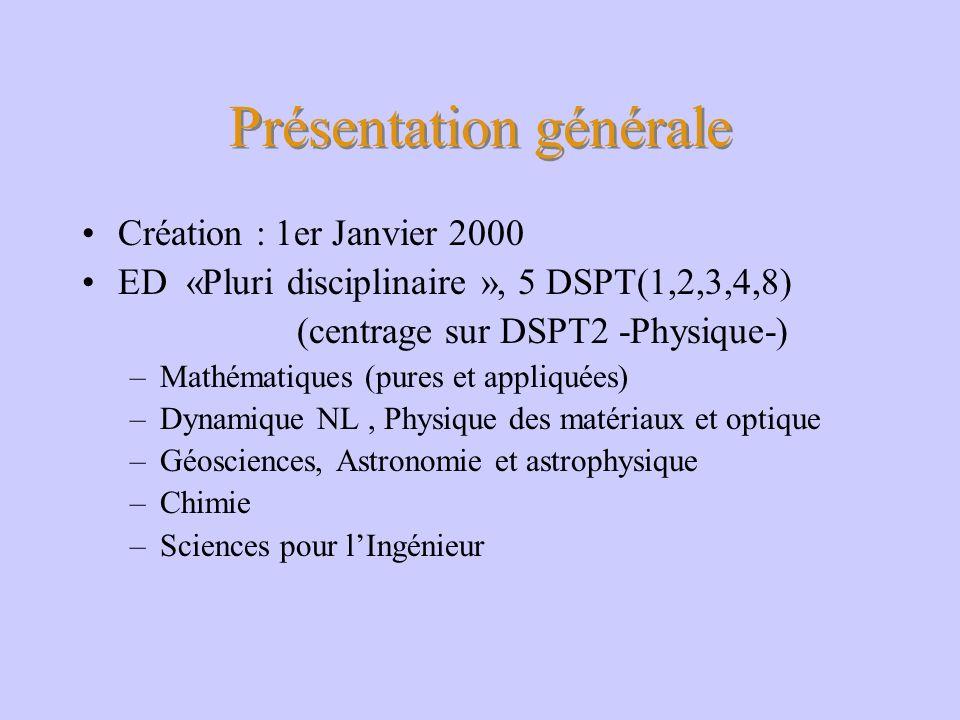 Présentation générale Création : 1er Janvier 2000 ED «Pluri disciplinaire », 5 DSPT(1,2,3,4,8) (centrage sur DSPT2 -Physique-) –Mathématiques (pures e