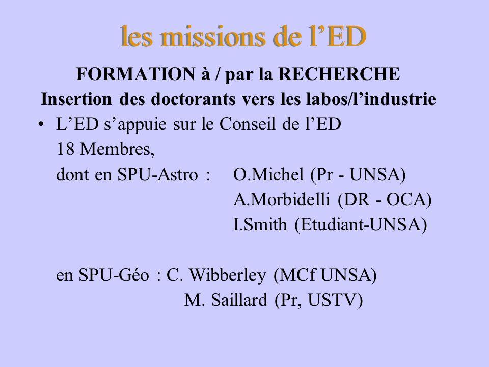 les missions de lED FORMATION à / par la RECHERCHE Insertion des doctorants vers les labos/lindustrie LED sappuie sur le Conseil de lED 18 Membres, do