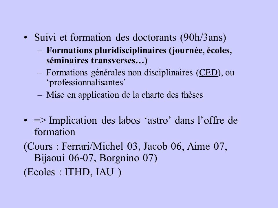 Suivi et formation des doctorants (90h/3ans) –Formations pluridisciplinaires (journée, écoles, séminaires transverses…) –Formations générales non disc