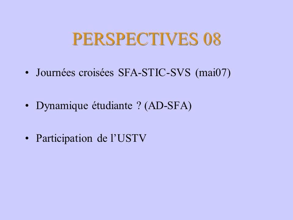 PERSPECTIVES 08 Journées croisées SFA-STIC-SVS (mai07) Dynamique étudiante ? (AD-SFA) Participation de lUSTV