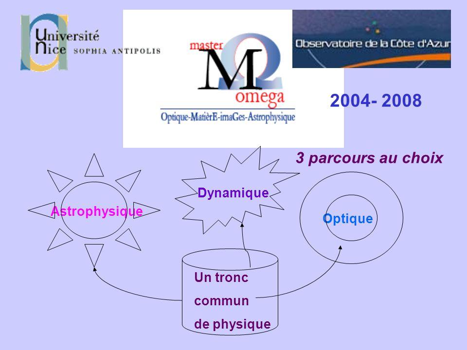 Astrophysique Dynamique Optique 3 parcours au choix Un tronc commun de physique 2004- 2008