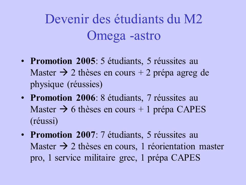 Devenir des étudiants du M2 Omega -astro Promotion 2005: 5 étudiants, 5 réussites au Master 2 thèses en cours + 2 prépa agreg de physique (réussies) P
