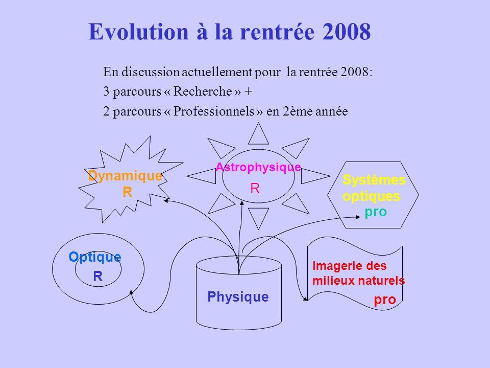 Evolution à la rentrée 2008 En discussion actuellement pour la rentrée 2008: 3 parcours « Recherche » + 2 parcours « Professionnels » en 2ème année Ph