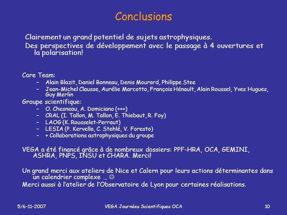5/6-11-2007VEGA Journées Scientifiques OCA10 Conclusions Core Team: –Alain Blazit, Daniel Bonneau, Denis Mourard, Philippe Stee –Jean-Michel Clausse,