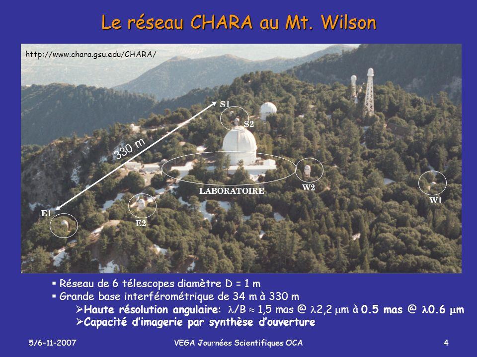 5/6-11-2007VEGA Journées Scientifiques OCA5 Présentation générale de VEGA De GI2T à CHARA Accès au visible (0.45 to 0.85µm), résolution spectrale / = 1500, 5000 et 30000.