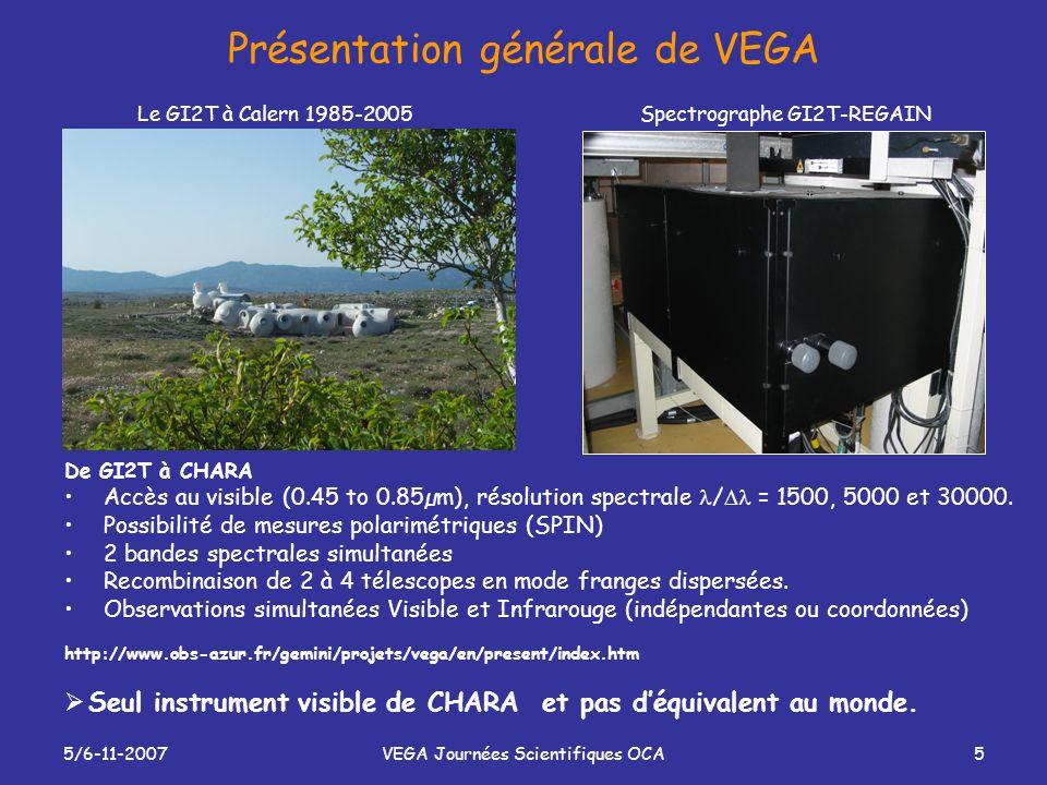 5/6-11-2007VEGA Journées Scientifiques OCA5 Présentation générale de VEGA De GI2T à CHARA Accès au visible (0.45 to 0.85µm), résolution spectrale / =