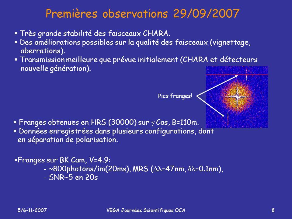 5/6-11-2007VEGA Journées Scientifiques OCA8 Premières observations 29/09/2007 Très grande stabilité des faisceaux CHARA. Des améliorations possibles s