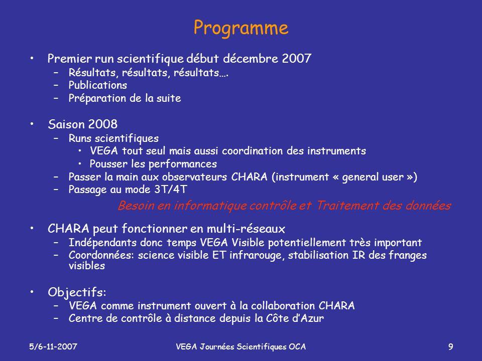 5/6-11-2007VEGA Journées Scientifiques OCA9 Programme Premier run scientifique début décembre 2007 –Résultats, résultats, résultats…. –Publications –P