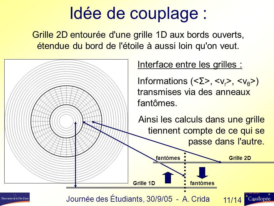 Journée des Étudiants, 30/9/05 - A.