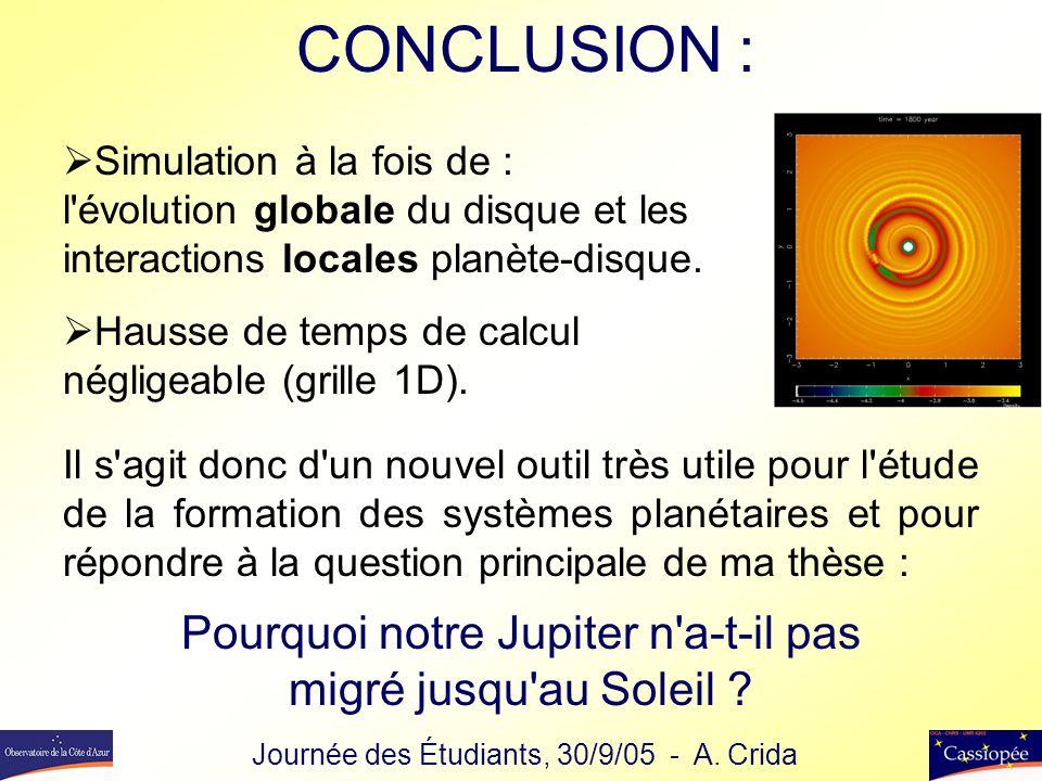 CONCLUSION : Simulation à la fois de : l évolution globale du disque et les interactions locales planète-disque.