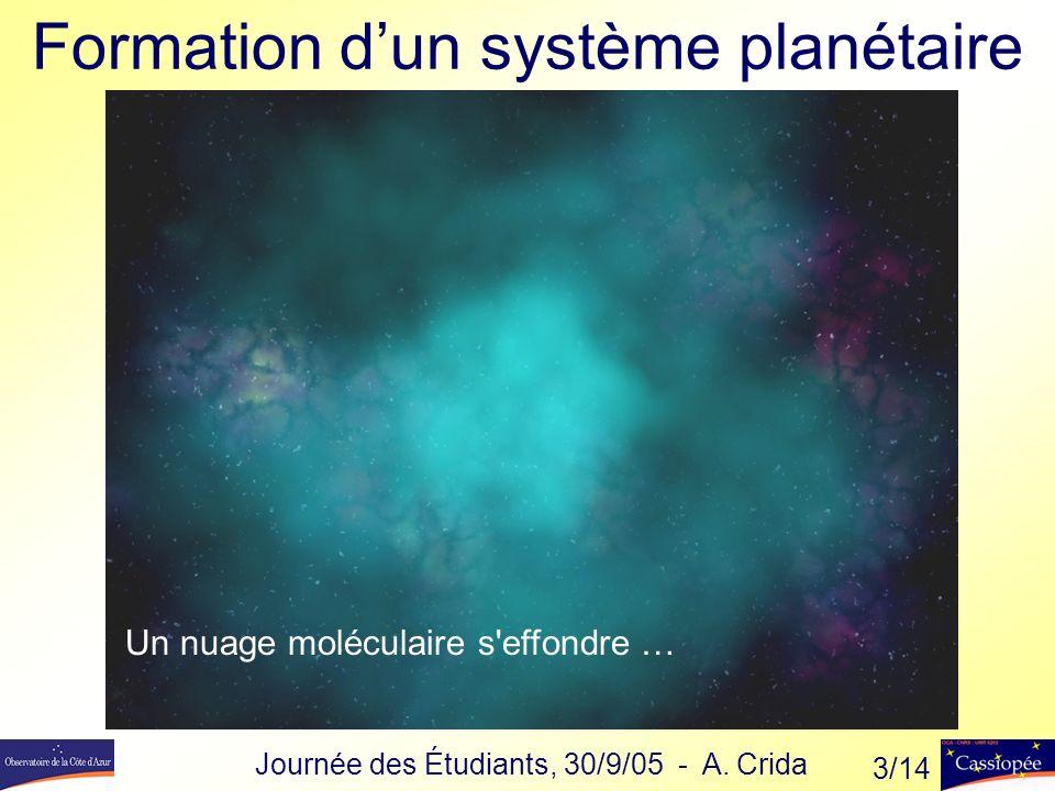 …il apparaît une proto-étoile entourée d un disque dans lequel se forment des planètes … Formation dun système planétaire Journée des Étudiants, 30/9/05 - A.