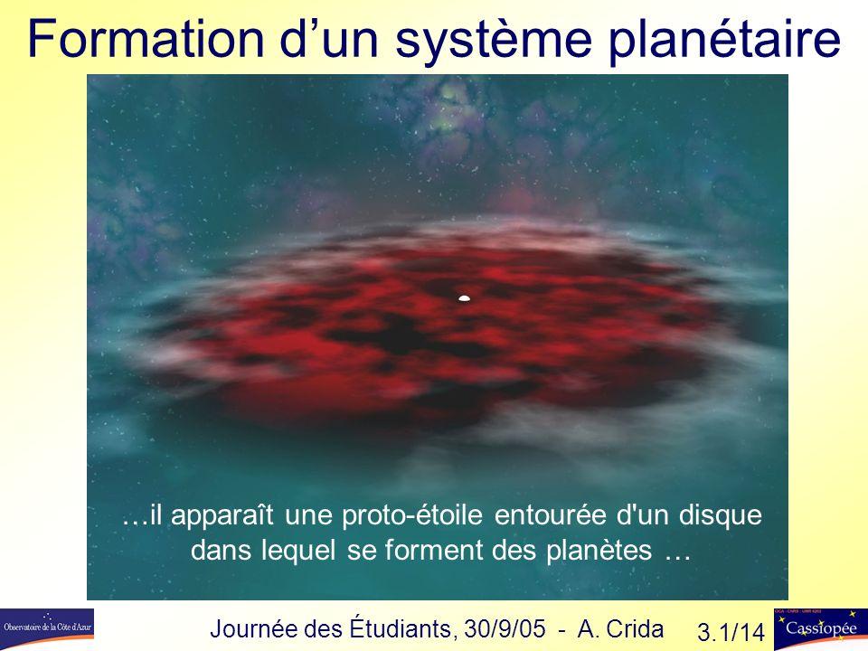 Résultats : Journée des Étudiants, 30/9/05 - A.Crida L onde n est pas réfléchie.