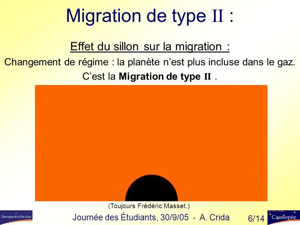 Effet du sillon sur la migration : Changement de régime : la planète nest plus incluse dans le gaz.