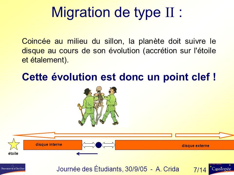 Migration planétaire : BILAN I ) c/ La migration planétaire est un phénomène majeur dans la formation des systèmes planétaires.