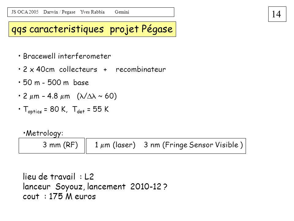 13 JS OCA 2005 Darwin / Pegase Yves Rabbia Gemini Pégase, en très bref double mission science : pégasides, naines brunes, disques demonstrateur techno