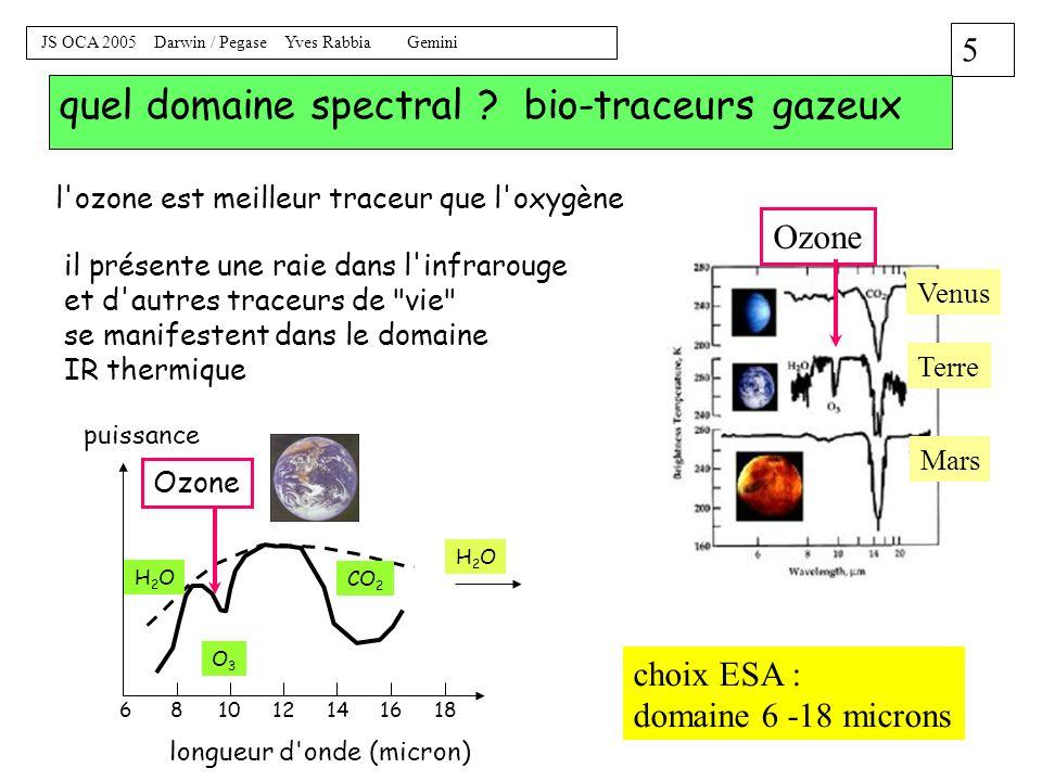4 JS OCA 2005 Darwin / Pegase Yves Rabbia Gemini spectroscopie avec photons planètaires : pourquoi ? si une atmosphère existe molécules gaz atmospheri