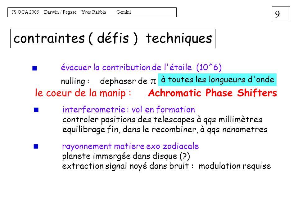 8 JS OCA 2005 Darwin / Pegase Yves Rabbia Gemini nulling : cartes de transmissions et modulation la carte dépend du nombre de télescopes et de leurs p