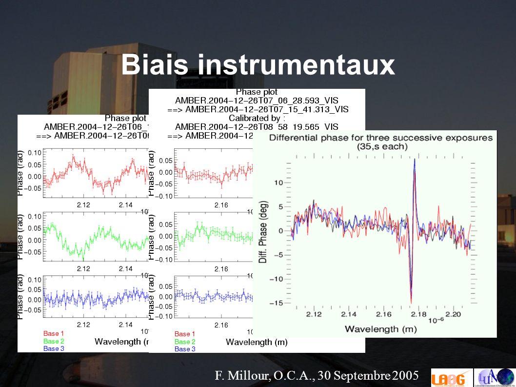 F. Millour, O.C.A., 30 Septembre 2005 Biais instrumentaux