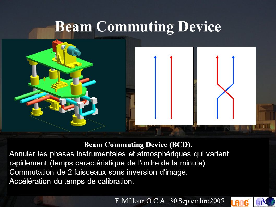 F. Millour, O.C.A., 30 Septembre 2005 Beam Commuting Device Beam Commuting Device (BCD).