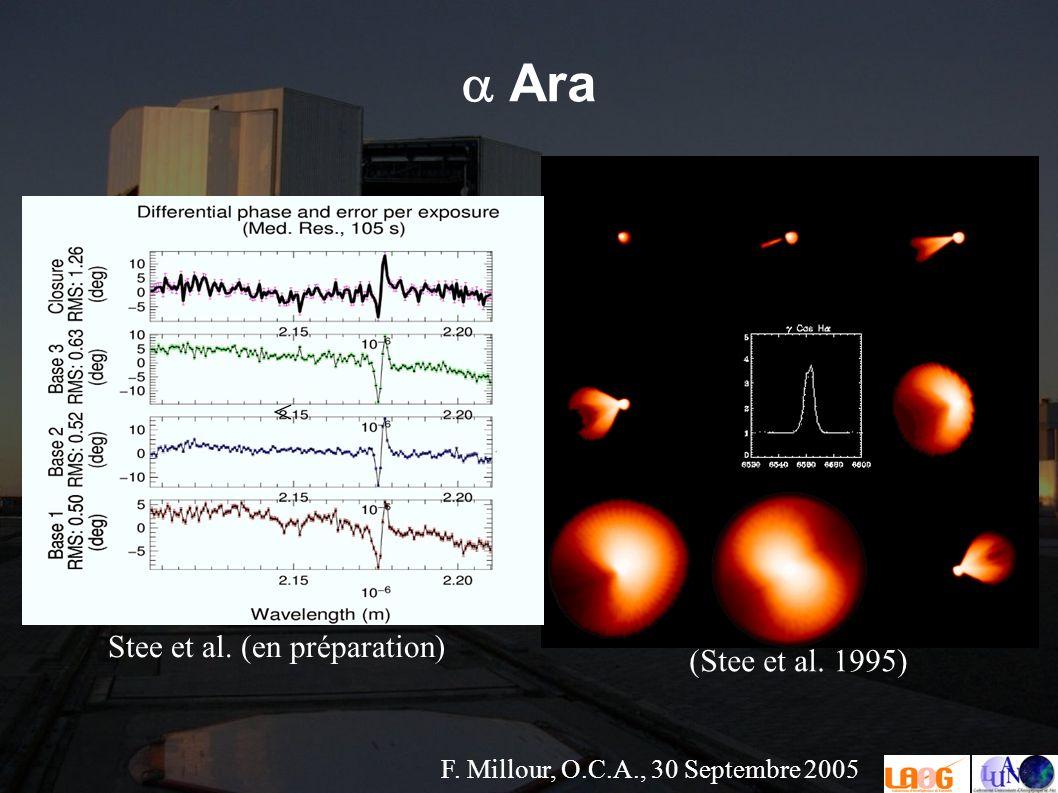 Ara (Stee et al. 1995) < Stee et al. (en préparation)